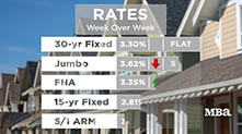 MBA Mortgage Market Update 6/24/20