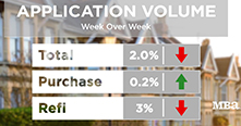 MBA Mortgage Market Update 9/3/20