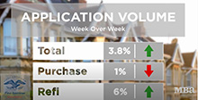 Mortgage Market Update Nov. 5 2020